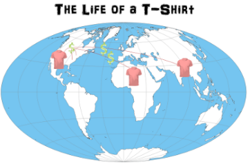 The-Life-of-a-T-Shirt2